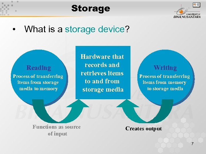 Storage • What is a storage device? Reading Process of transferring items from storage
