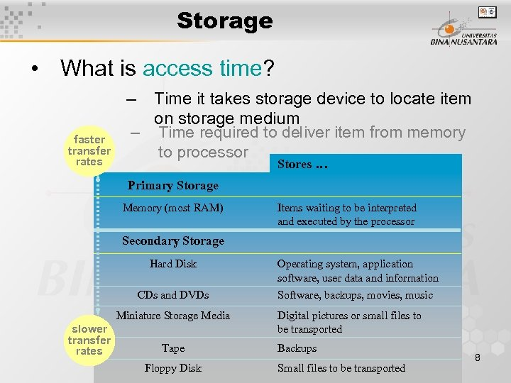 Storage • What is access time? – faster transfer rates Time it takes storage