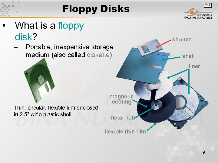 Floppy Disks • What is a floppy disk? – shutter Portable, inexpensive storage medium