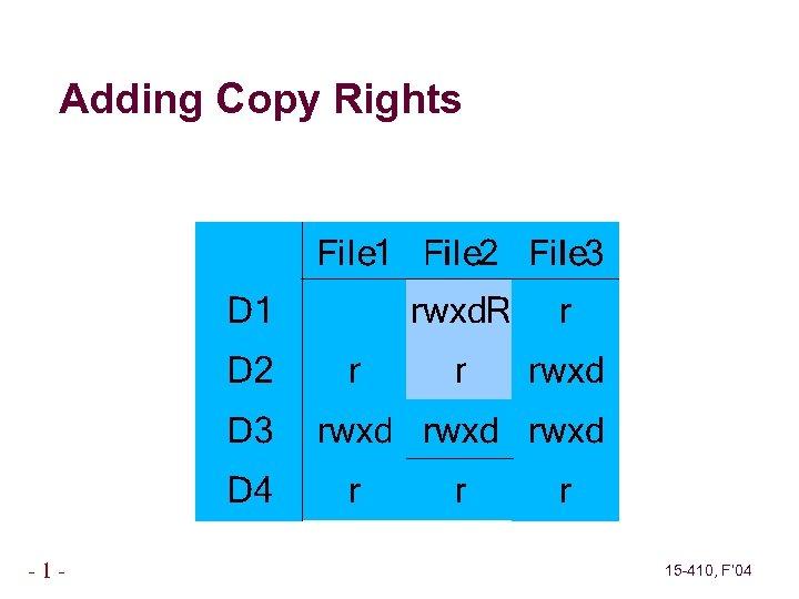 Adding Copy Rights -1 - 15 -410, F' 04