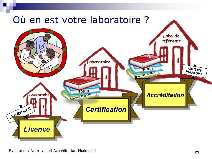 Où en est votre laboratoire ? Labo de Reference référence Laboratory POS Laboratoire Pos