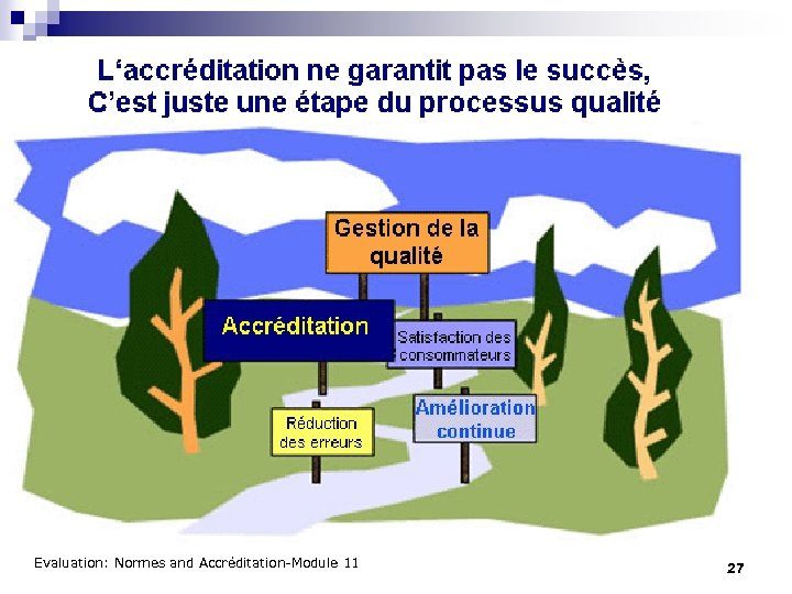 Evaluation: Normes and Accréditation-Module 11 27