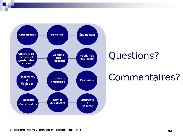 Questions? Commentaires? Evaluation: Normes and Accréditation-Module 11 34