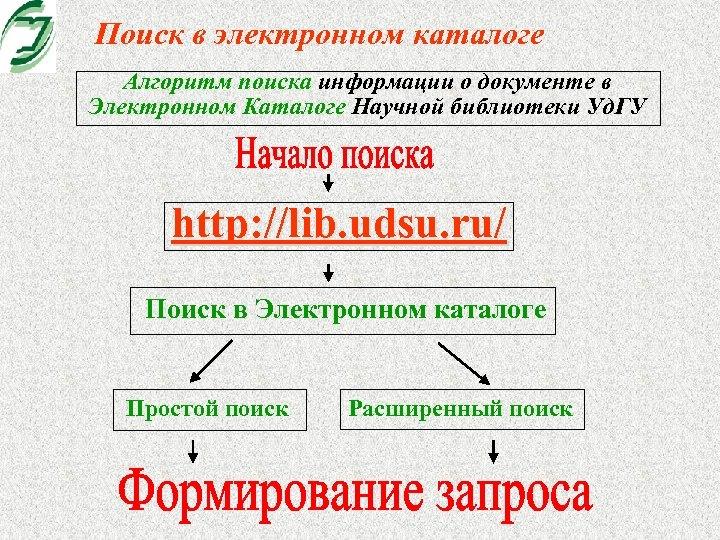 Алгоритм поиска по фотографии вернулся киев