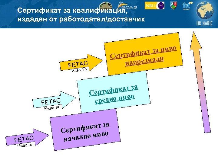 Сертификат за квалификация, издаден от работодател/доставчик о ат за нив к Сертифи нали напред