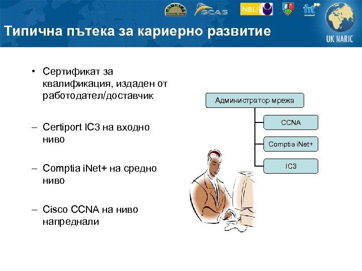 Типична пътека за кариерно развитие • Сертификат за квалификация, издаден от работодател/доставчик – Certiport