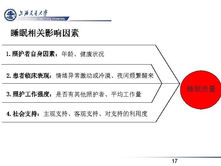 Shanghai Jiao Tong University 睡眠相关影响因素 1. 照护者自身因素:年龄、健康状况 2. 患者临床表现:情绪异常激动或冷漠、夜间频繁醒来 睡眠质量 3. 照护 作强度:是否有其他照护者、平均 作量