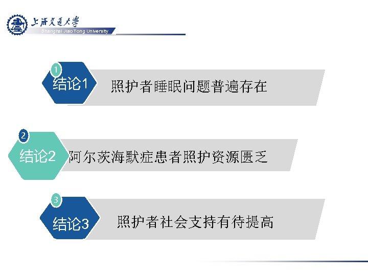 Shanghai Jiao Tong University 1 结论 1 照护者睡眠问题普遍存在 2 结论 2 阿尔茨海默症患者照护资源匮乏 结论 2