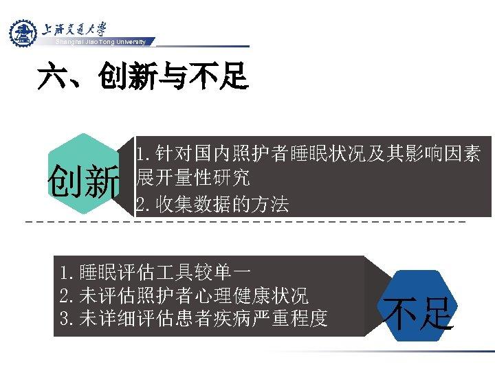 Shanghai Jiao Tong University 六、创新与不足 1. 针对国内照护者睡眠状况及其影响因素 展开量性研究 2. 收集数据的方法 1. 睡眠评估 具较单一 2.