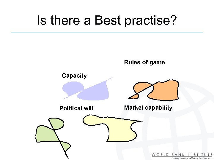 Is there a Best practise? Rules of game Capacity Political will Market capability