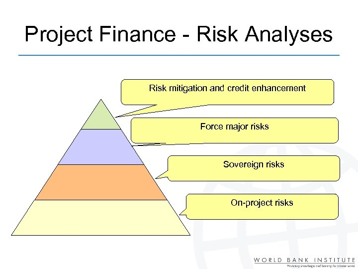 Project Finance - Risk Analyses Risk mitigation and credit enhancement Force major risks Sovereign
