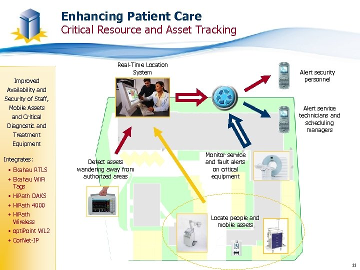 Enhancing Patient Care Critical Resource and Asset Tracking Real-Time Location System Alert security personnel