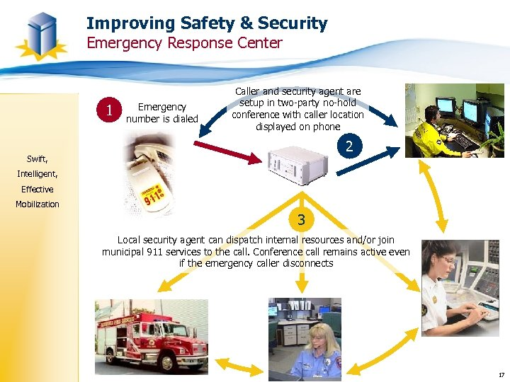 Improving Safety & Security Emergency Response Center 1 Emergency number is dialed Caller and
