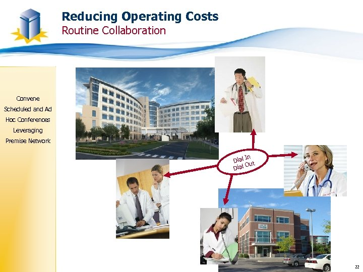 Reducing Operating Costs Routine Collaboration Convene Scheduled and Ad Hoc Conferences Leveraging Premise Network
