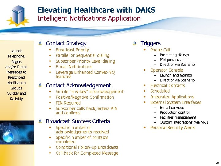 Elevating Healthcare with DAKS Intelligent Notifications Application Contact Strategy Launch Telephone, Pager, and/or E-mail