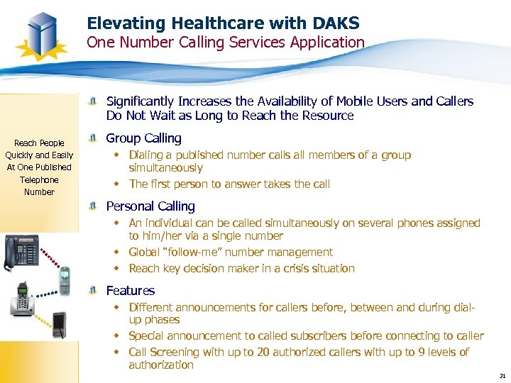 Elevating Healthcare with DAKS One Number Calling Services Application Significantly Increases the Availability of