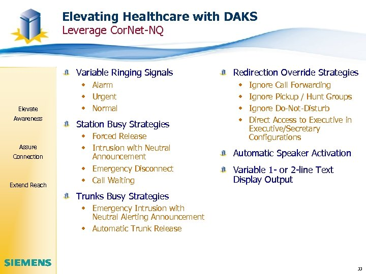 Elevating Healthcare with DAKS Leverage Cor. Net-NQ Variable Ringing Signals Elevate Awareness Assure Connection