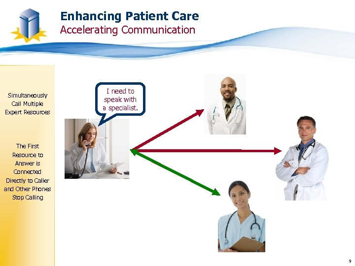 Enhancing Patient Care Accelerating Communication Simultaneously Call Multiple Expert Resources I need to speak
