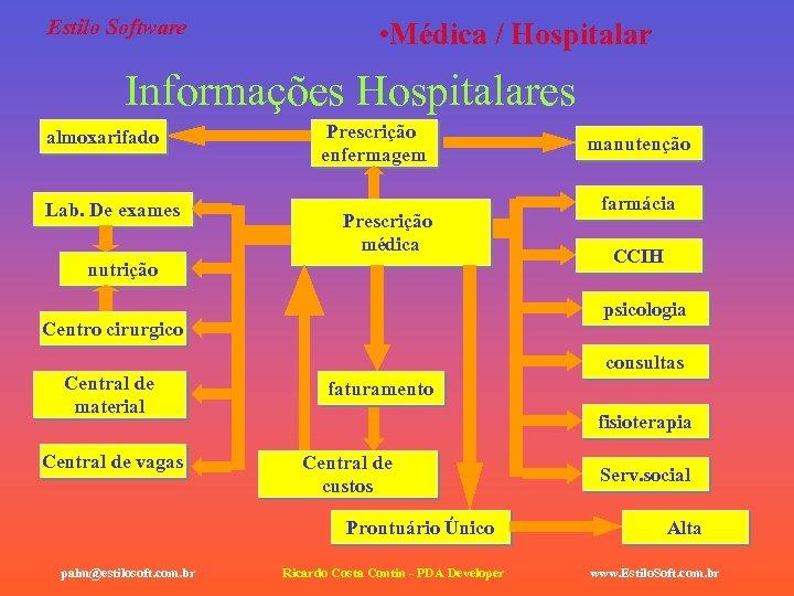 Estilo Software • Médica / Hospitalar Informações Hospitalares almoxarifado Lab. De exames Prescrição enfermagem