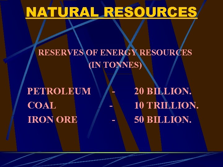 NATURAL RESOURCES RESERVES OF ENERGY RESOURCES (IN TONNES) PETROLEUM COAL IRON ORE - 20