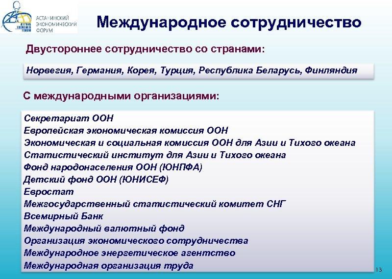 Международное сотрудничество Двустороннее сотрудничество со странами: Норвегия, Германия, Корея, Турция, Республика Беларусь, Финляндия С