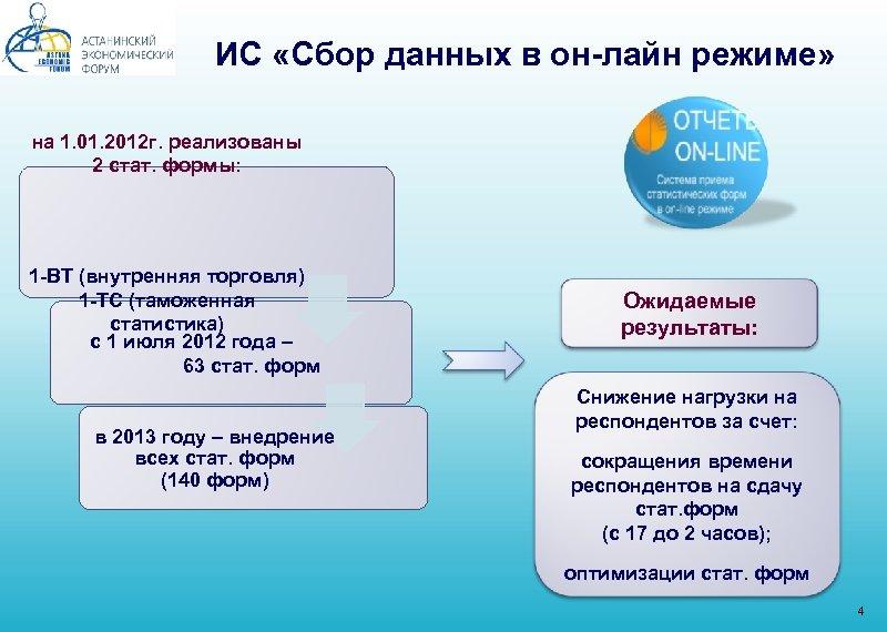 ИС «Сбор данных в он-лайн режиме» на 1. 01. 2012 г. реализованы 2 стат.