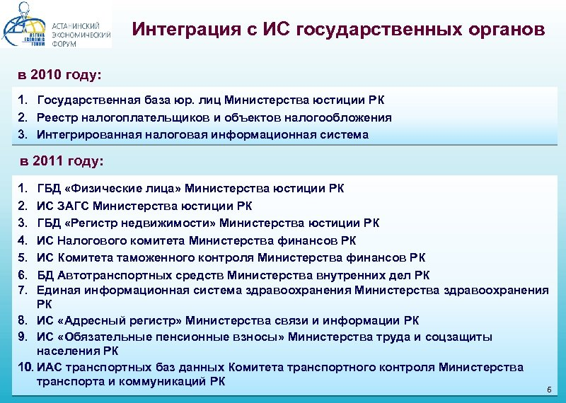Интеграция с ИС государственных органов в 2010 году: 1. Государственная база юр. лиц Министерства
