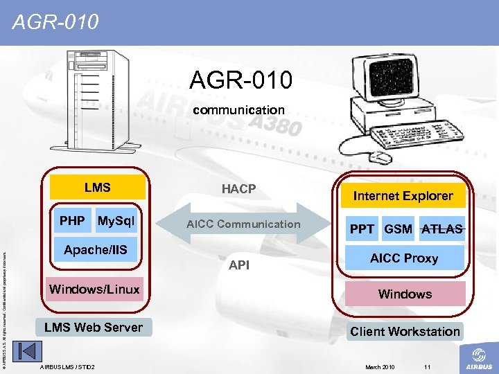 AGR-010 AGR 010 communication LMS © AIRBUS S. All rights reserved. Confidential and proprietary