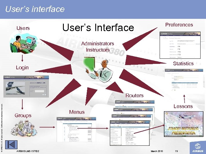User's interface Users User's Interface Preferences Administrators Instructors Statistics Login © AIRBUS S. All