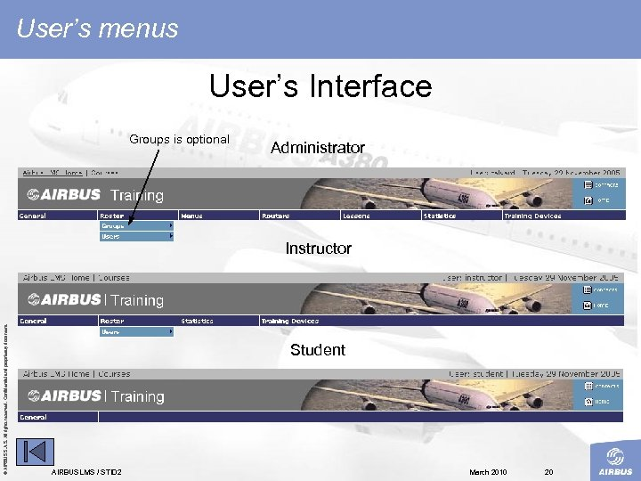User's menus User's Interface Groups is optional Administrator © AIRBUS S. All rights reserved.