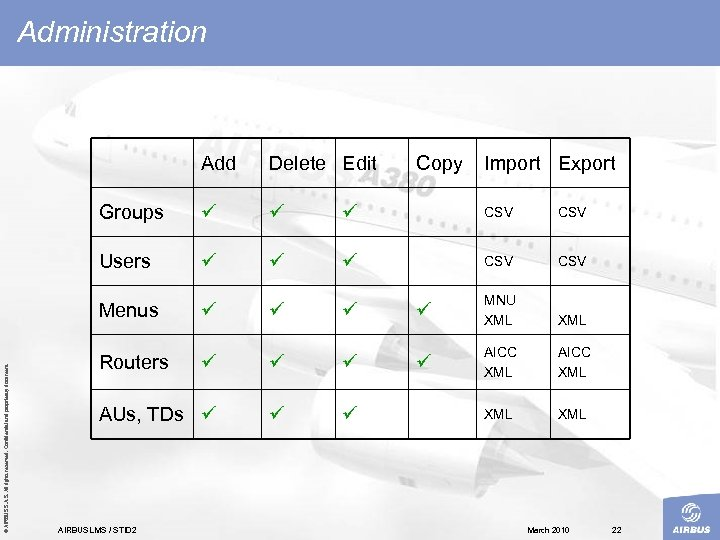 Administration Delete Edit Groups CSV Users CSV Menus © AIRBUS S. All rights reserved.