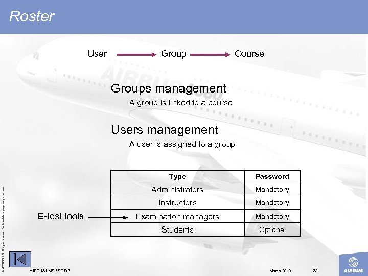 Roster User Group Course Groups management A group is linked to a course Users