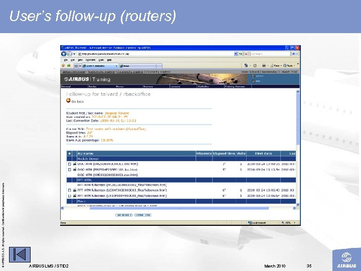 © AIRBUS S. All rights reserved. Confidential and proprietary document. User's follow-up (routers) AIRBUS