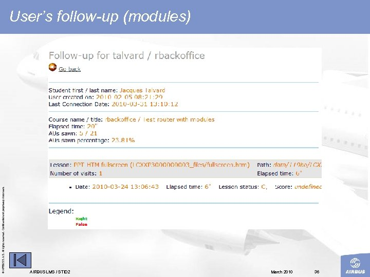 © AIRBUS S. All rights reserved. Confidential and proprietary document. User's follow-up (modules) AIRBUS