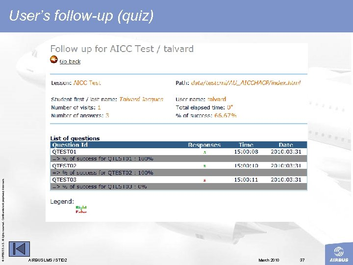 © AIRBUS S. All rights reserved. Confidential and proprietary document. User's follow-up (quiz) AIRBUS