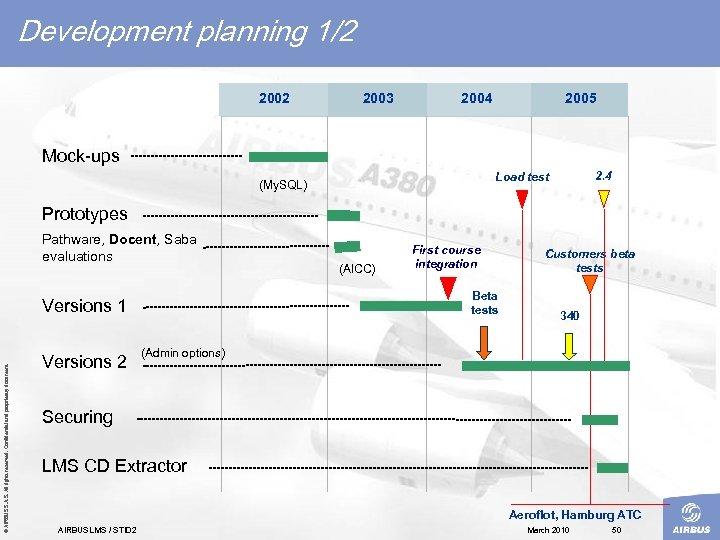 Development planning 1/2 2003 2004 2005 Mock ups 2. 4 Load test (My. SQL)