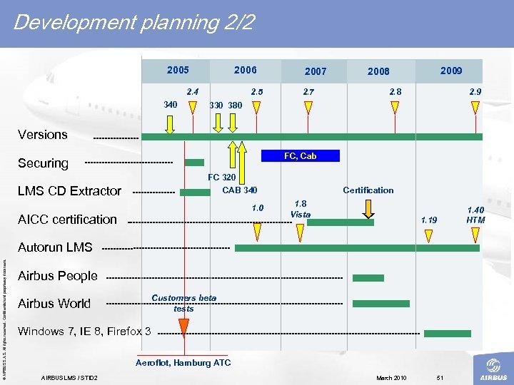 Development planning 2/2 2005 2006 2. 4 340 2. 5 2007 2. 7 2009