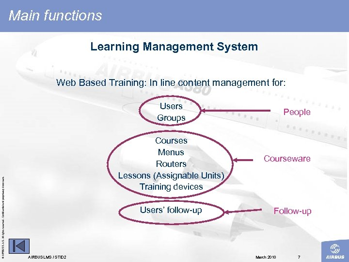 Main functions Learning Management System Web Based Training: In line content management for: ©