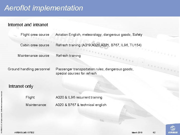Aeroflot implementation Internet and intranet Flight crew course Aviation English, meteorology, dangerous goods, Safety