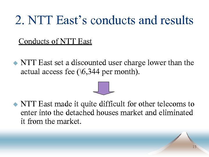 2. NTT East's conducts and results Conducts of NTT East u NTT East set
