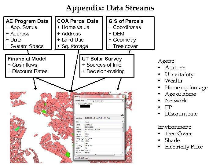 Appendix: Data Streams AE Program Data + App. Status + Address + Date +