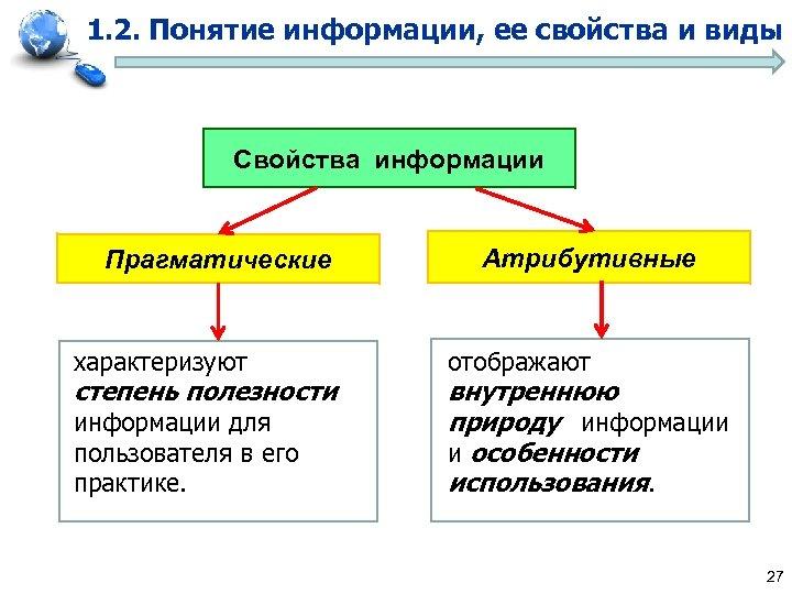 1. 2. Понятие информации, ее свойства и виды Свойства информации Прагматические характеризуют степень полезности