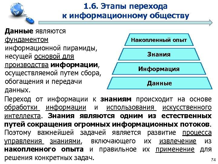 1. 6. Этапы перехода к информационному обществу Данные являются Накопленный опыт фундаментом информационной пирамиды,