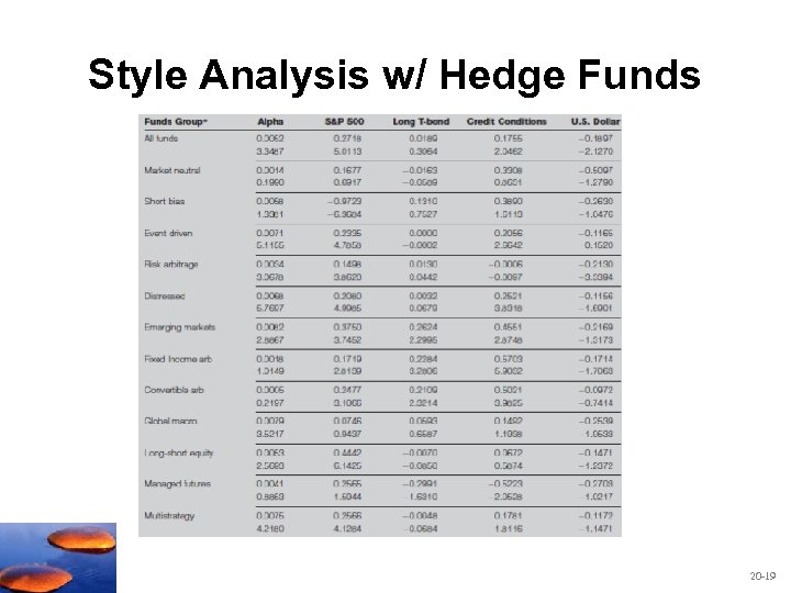 Style Analysis w/ Hedge Funds 20 -19