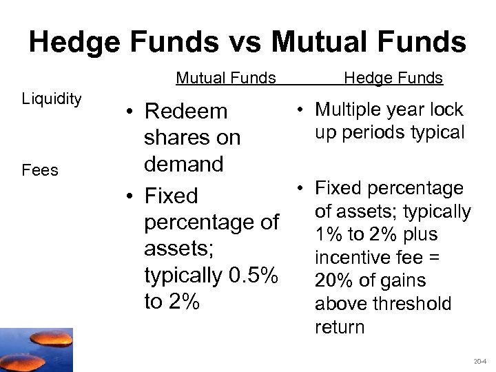 Hedge Funds vs Mutual Funds Liquidity Fees Hedge Funds • Multiple year lock •