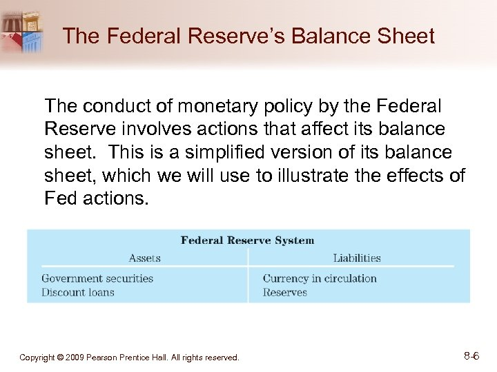 The Federal Reserve's Balance Sheet The conduct of monetary policy by the Federal Reserve