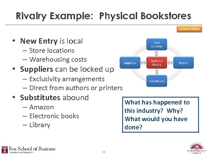 Rivalry Example: Physical Bookstores COMPETITION • New Entry is local – Store locations –