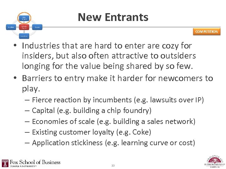 New Entrants COMPETITION • Industries that are hard to enter are cozy for insiders,