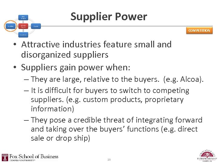 Supplier Power COMPETITION • Attractive industries feature small and disorganized suppliers • Suppliers gain