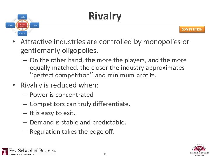 Rivalry COMPETITION • Attractive industries are controlled by monopolies or gentlemanly oligopolies. – On